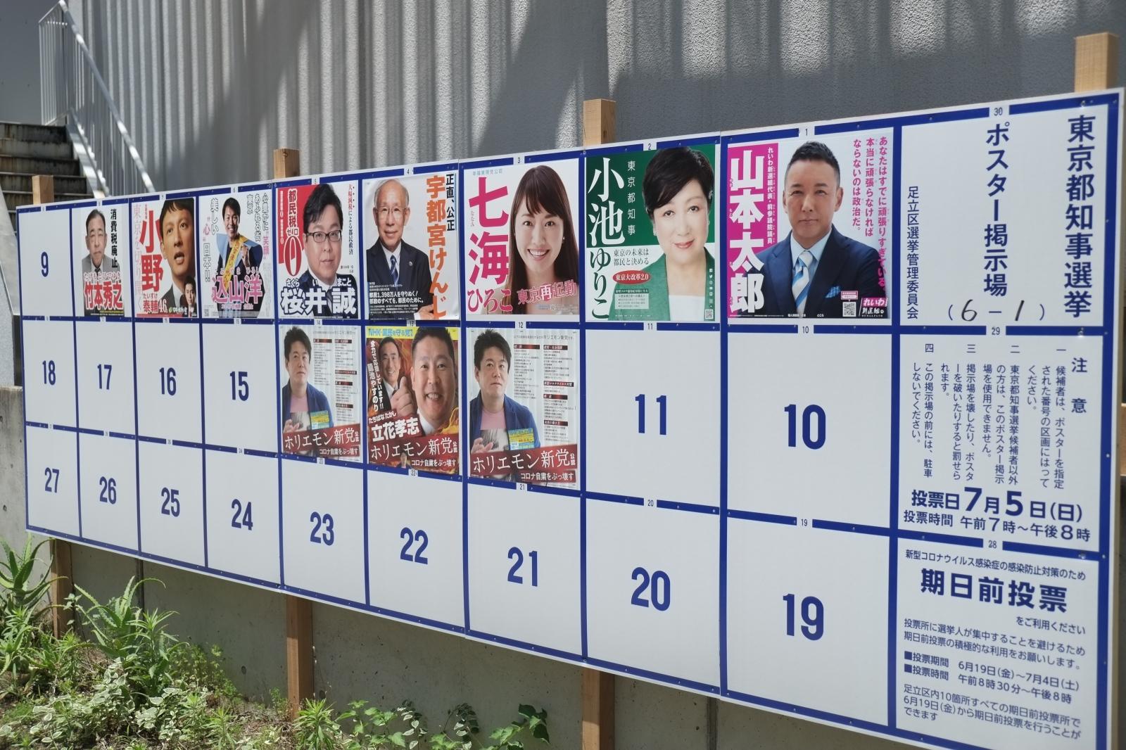 知事 選 権 都 選挙